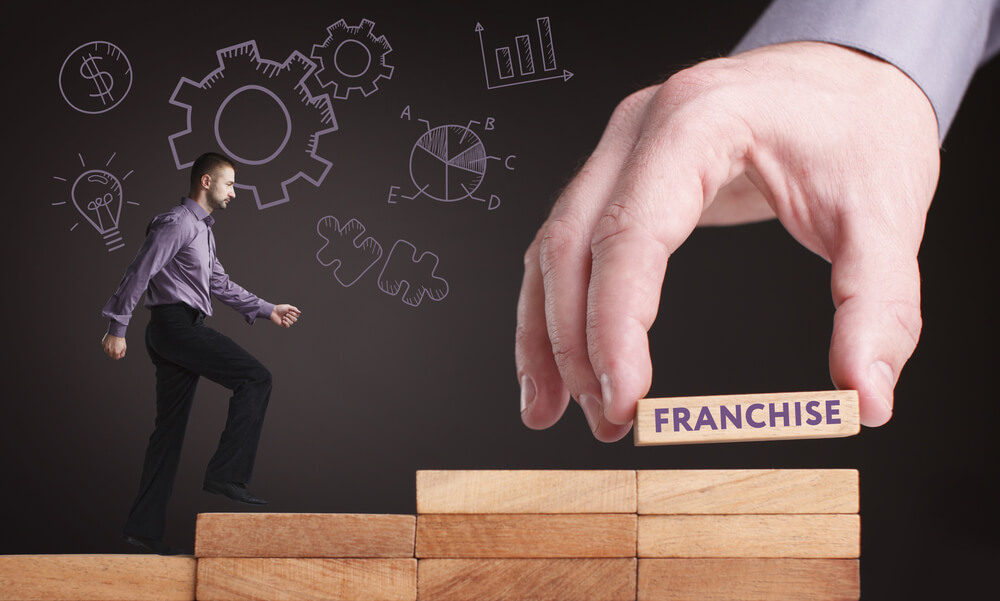 How to become a franchisor