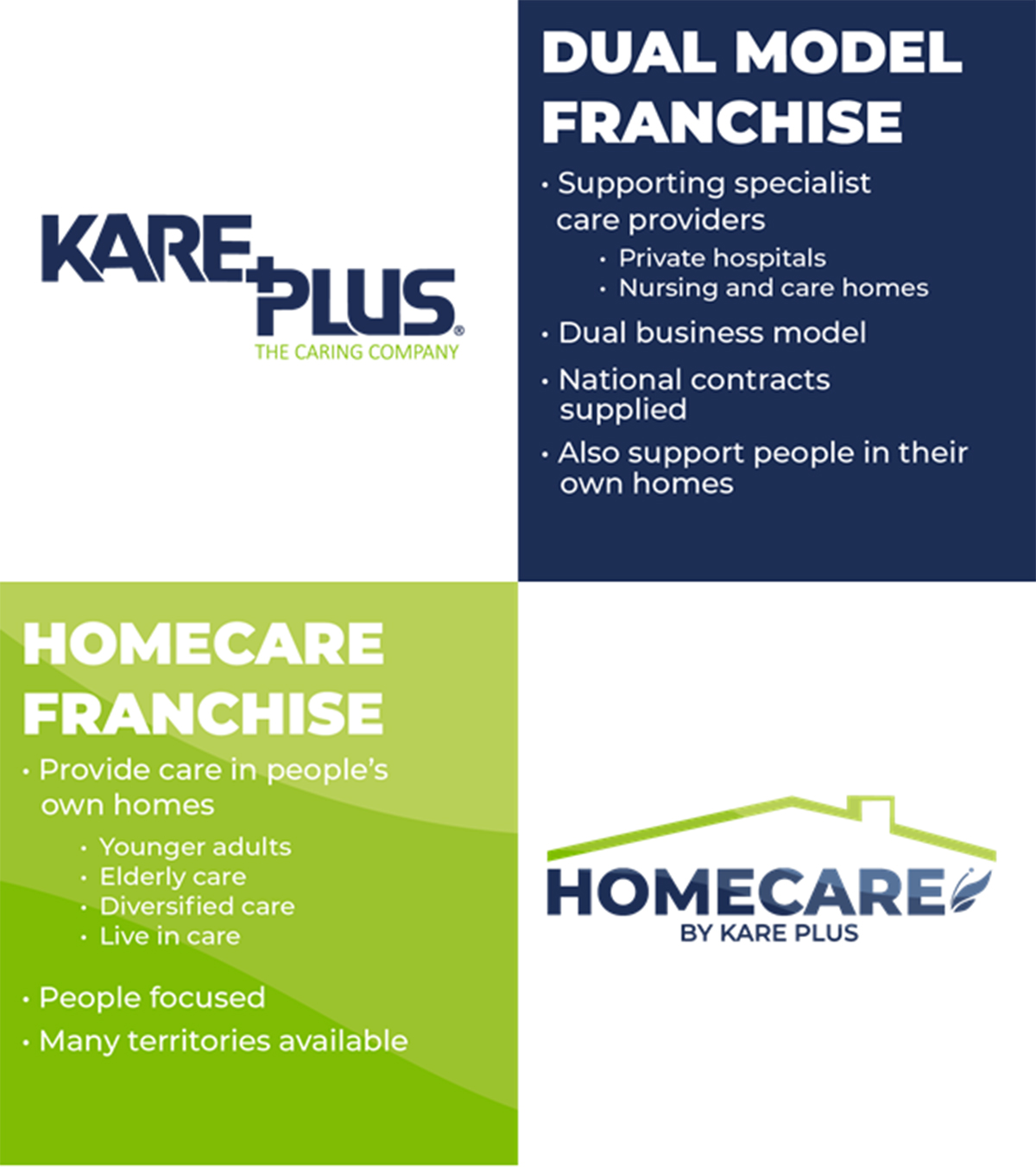 Kareplus Franchise Opportunity