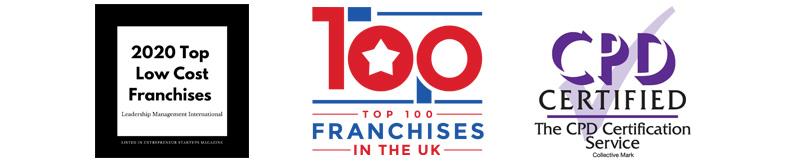 Leadership Management UK Franchise